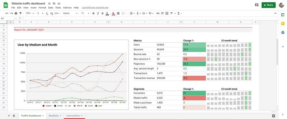 Google's Spreadsheets document